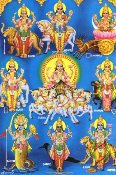 Navagrahas Associated to Nine Narasimhas of Ahobilam Maha Kshetram